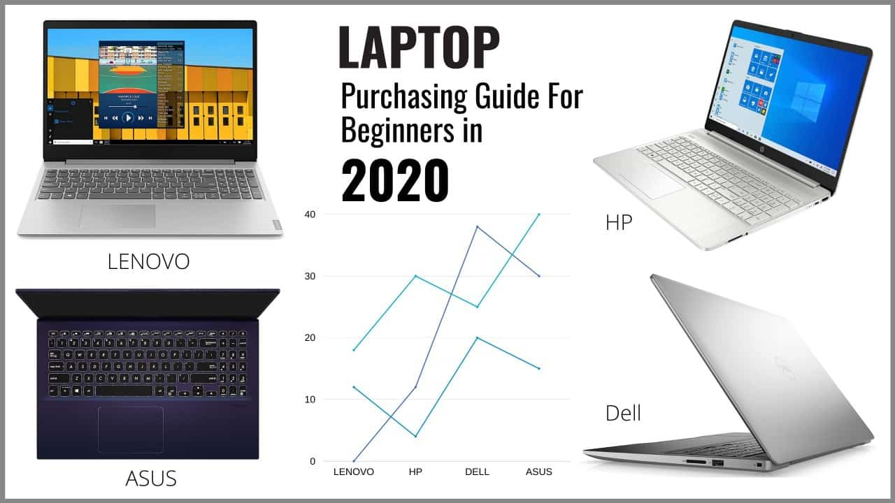 Laptop Purchasing Guide for Beginners in 2020 in India